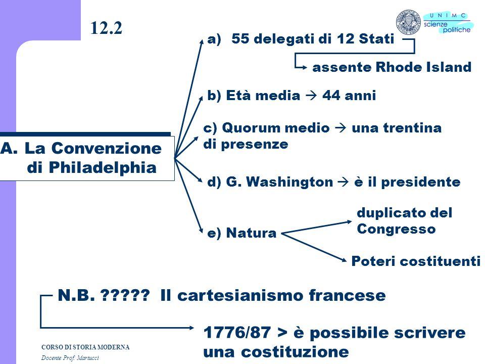 CORSO DI STORIA MODERNA Docente Prof. Martucci 12.1 La convenzione di Philadelphia La convenzione di Philadelphia a) Cosa è? b) Perché si riunisce? c)