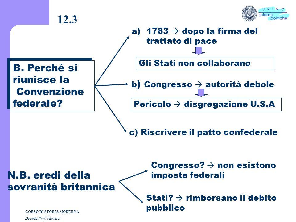 CORSO DI STORIA MODERNA Docente Prof. Martucci 12.2 A.La Convenzione di Philadelphia A.La Convenzione di Philadelphia a)55 delegati di 12 Stati b) Età