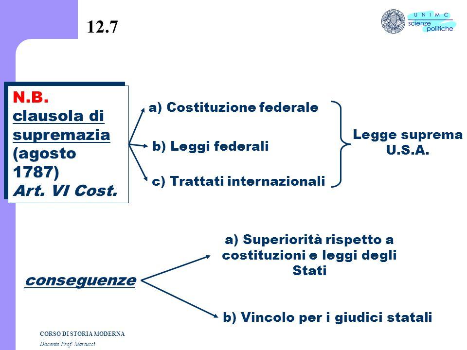 CORSO DI STORIA MODERNA Docente Prof. Martucci 12.6 (2) E. segue 3 accordi E. segue 3 accordi 3) Presidenza (settembre) a) poteri b) elezione diretta