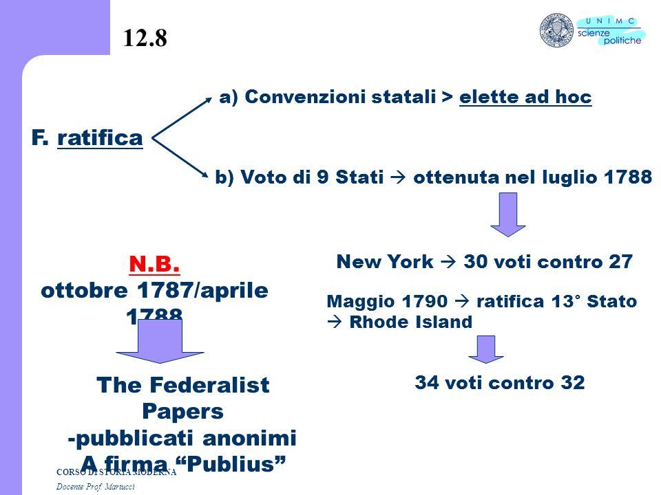 CORSO DI STORIA MODERNA Docente Prof. Martucci 12.7 N.B. clausola di supremazia (agosto 1787) Art. VI Cost. N.B. clausola di supremazia (agosto 1787)