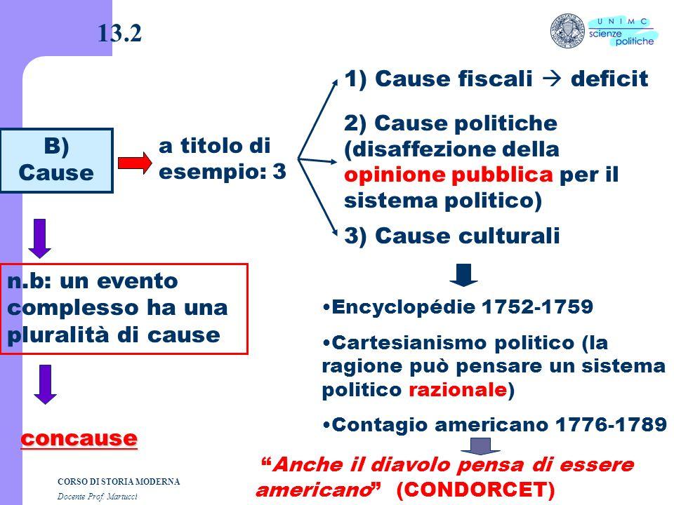 CORSO DI STORIA MODERNA Docente Prof. Martucci A) Rivoluzione Francese cronologia 1789 5 maggio (Stati generali) 1799 18 brumaio anno VIII (colpo di S
