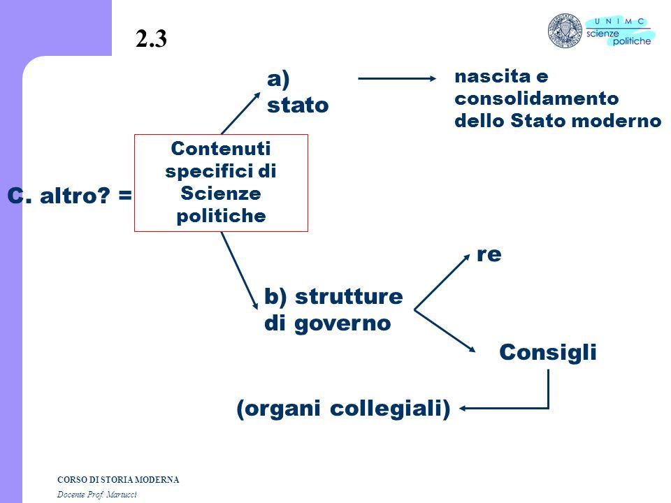 CORSO DI STORIA MODERNA Docente Prof. Martucci B. Cosa insegnare? a) Un accettabile sintesi (1450-1900) altro 2.2 un sapere in pillole [non tutto, ma