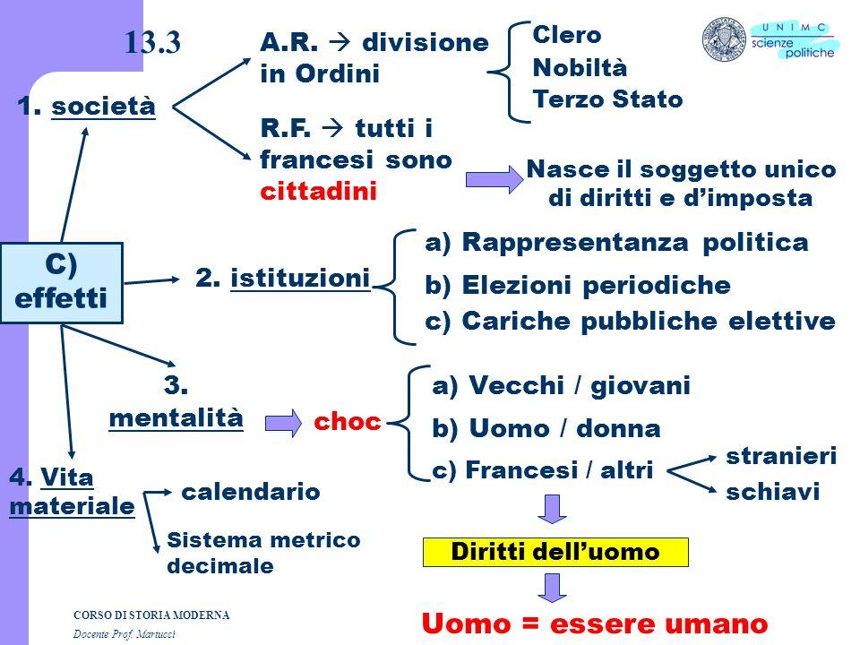 CORSO DI STORIA MODERNA Docente Prof. Martucci 13.2 B) Cause a titolo di esempio: 3 1) Cause fiscali deficit 2) Cause politiche (disaffezione della op
