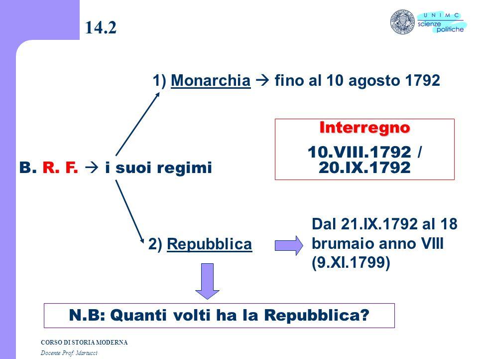 CORSO DI STORIA MODERNA Docente Prof. Martucci 14.1 A) RIVOLUZIONE fRANCESE FASI 1)Costruire la costituzione (1789 – 1791) 2) Guerra 1792 – 1799 (ma d