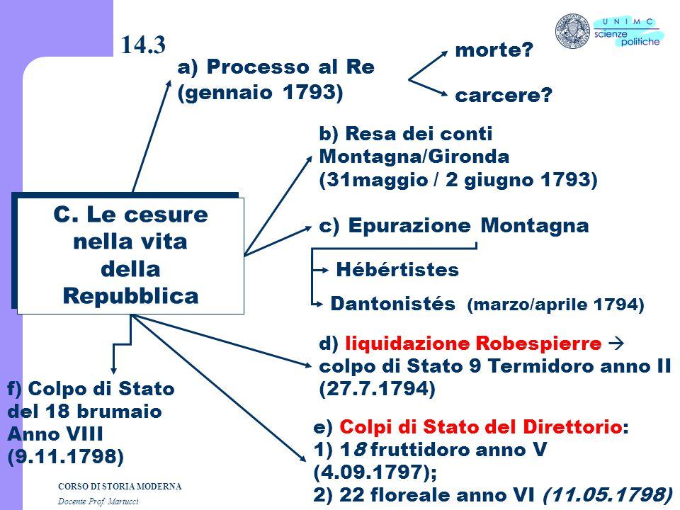 CORSO DI STORIA MODERNA Docente Prof. Martucci 14.2 B. R. F. i suoi regimi 1) Monarchia fino al 10 agosto 1792 Interregno 10.VIII.1792 / 20.IX.1792 2)