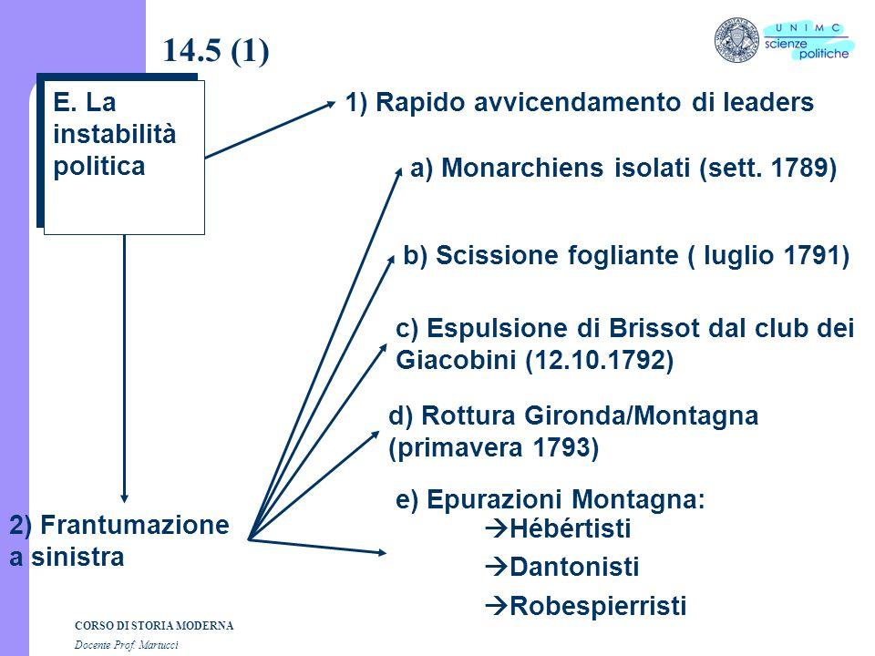 CORSO DI STORIA MODERNA Docente Prof. Martucci 14.4 D. le costituzioni della Repubblica D. le costituzioni della Repubblica 1) progetto Condorcet 15.I
