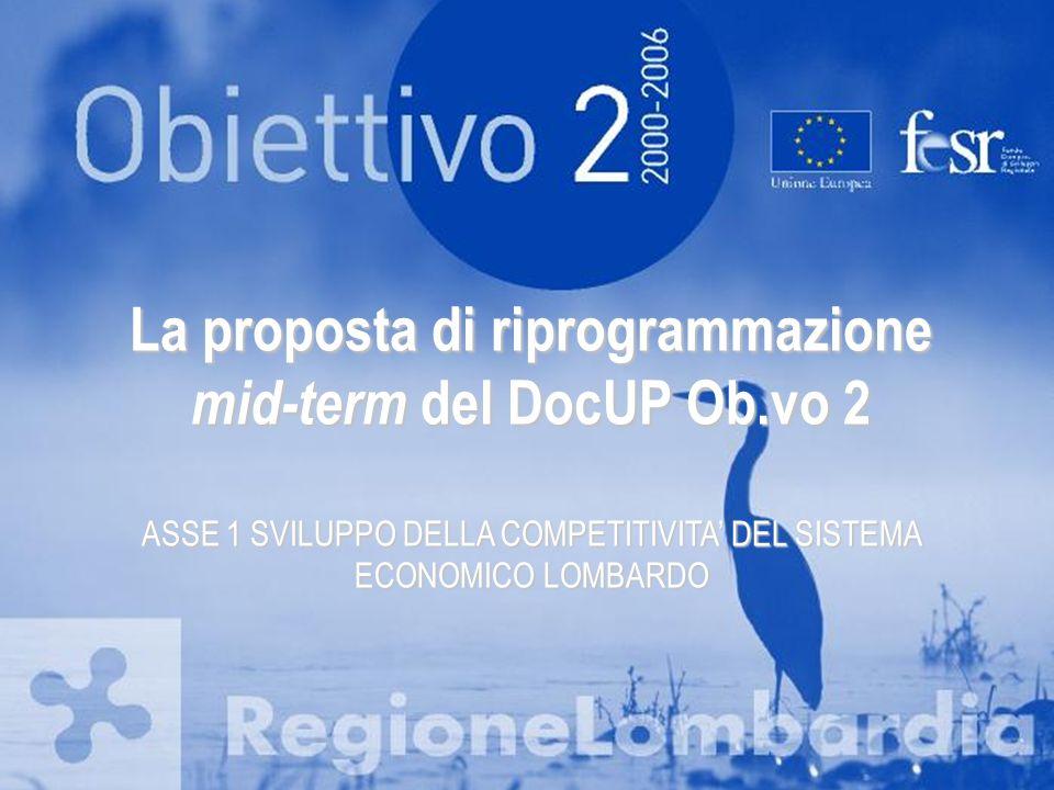 La proposta di riprogrammazione mid-term del DocUP Ob.vo 2 ASSE 1 SVILUPPO DELLA COMPETITIVITA DEL SISTEMA ECONOMICO LOMBARDO
