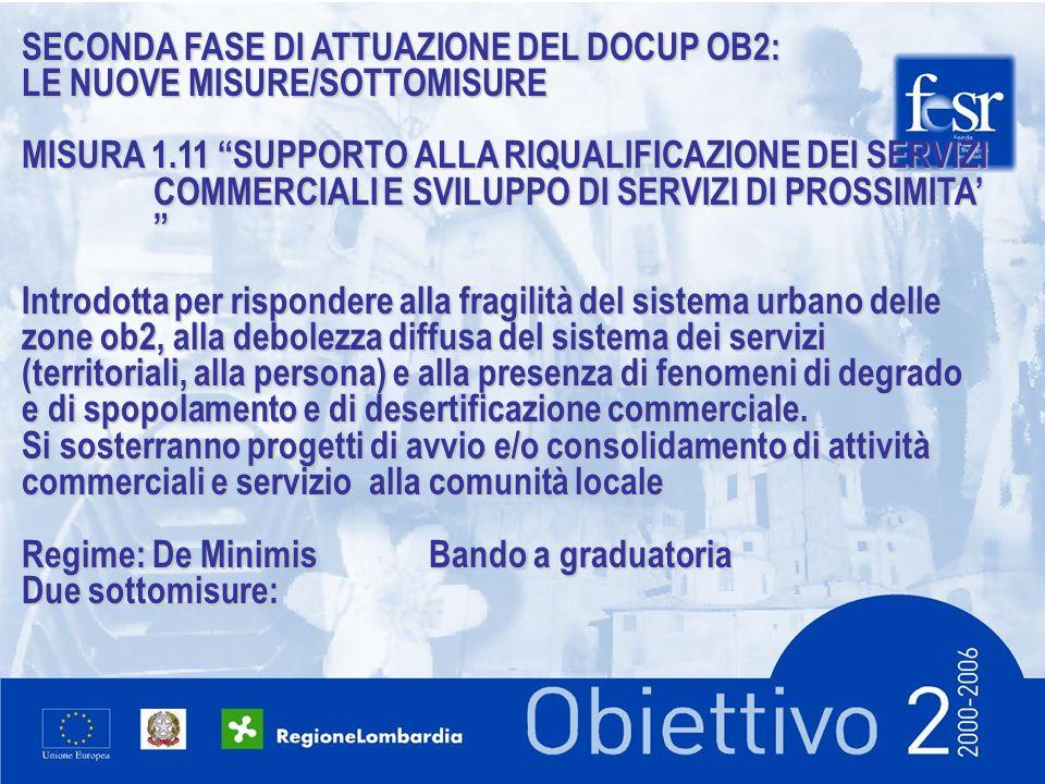 SECONDA FASE DI ATTUAZIONE DEL DOCUP OB2: LE NUOVE MISURE/SOTTOMISURE MISURA 1.11 SUPPORTO ALLA RIQUALIFICAZIONE DEI SERVIZI COMMERCIALI E SVILUPPO DI SERVIZI DI PROSSIMITA MISURA 1.11 SUPPORTO ALLA RIQUALIFICAZIONE DEI SERVIZI COMMERCIALI E SVILUPPO DI SERVIZI DI PROSSIMITA Introdotta per rispondere alla fragilità del sistema urbano delle zone ob2, alla debolezza diffusa del sistema dei servizi (territoriali, alla persona) e alla presenza di fenomeni di degrado e di spopolamento e di desertificazione commerciale.