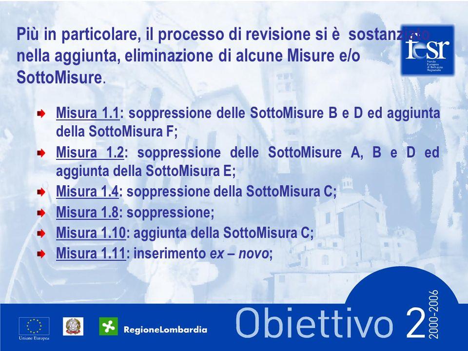 Più in particolare, il processo di revisione si è sostanziato nella aggiunta, eliminazione di alcune Misure e/o SottoMisure.