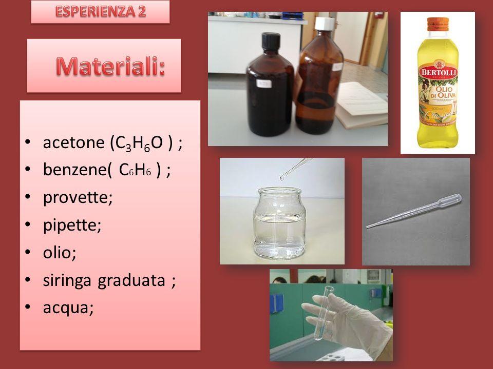 acetone (C 3 H 6 O ) ; benzene( C 6 H 6 ) ; provette; pipette; olio; siringa graduata ; acqua; acetone (C 3 H 6 O ) ; benzene( C 6 H 6 ) ; provette; p