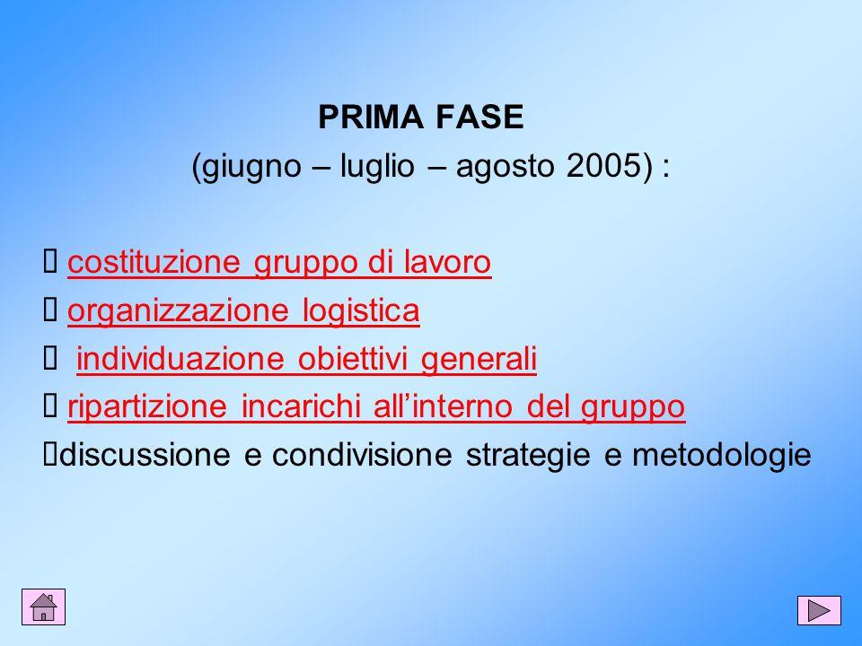 PRIMA FASE (giugno – luglio – agosto 2005) : costituzione gruppo di lavoro costituzione gruppo di lavoro organizzazione logistica organizzazione logis