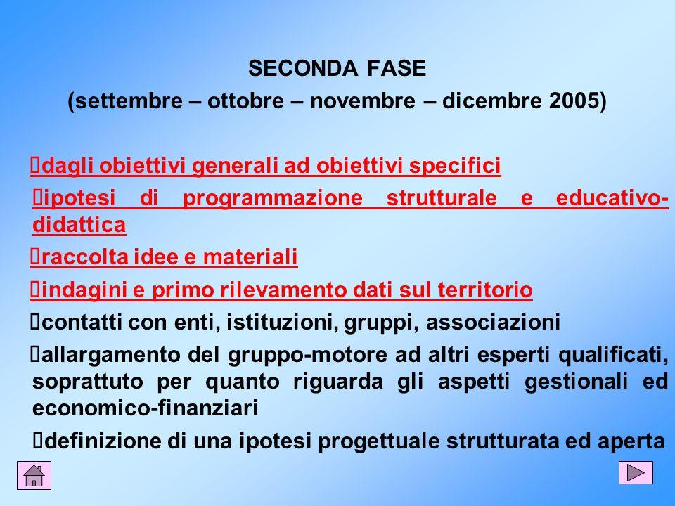 SECONDA FASE (settembre – ottobre – novembre – dicembre 2005) dagli obiettivi generali ad obiettivi specifici dagli obiettivi generali ad obiettivi sp