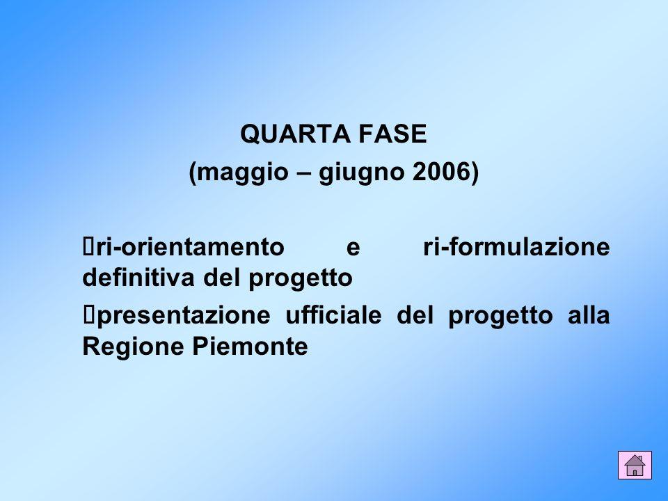 QUARTA FASE (maggio – giugno 2006) ri-orientamento e ri-formulazione definitiva del progetto presentazione ufficiale del progetto alla Regione Piemont