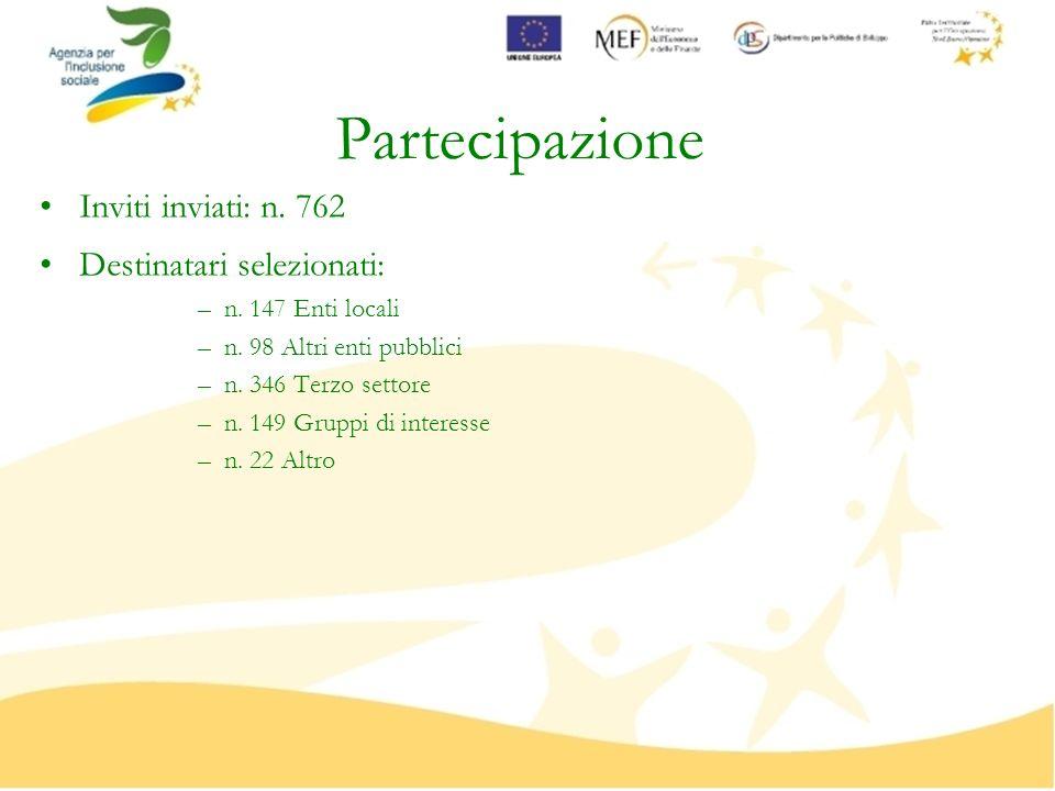Partecipazione Inviti inviati: n. 762 Destinatari selezionati: –n. 147 Enti locali –n. 98 Altri enti pubblici –n. 346 Terzo settore –n. 149 Gruppi di