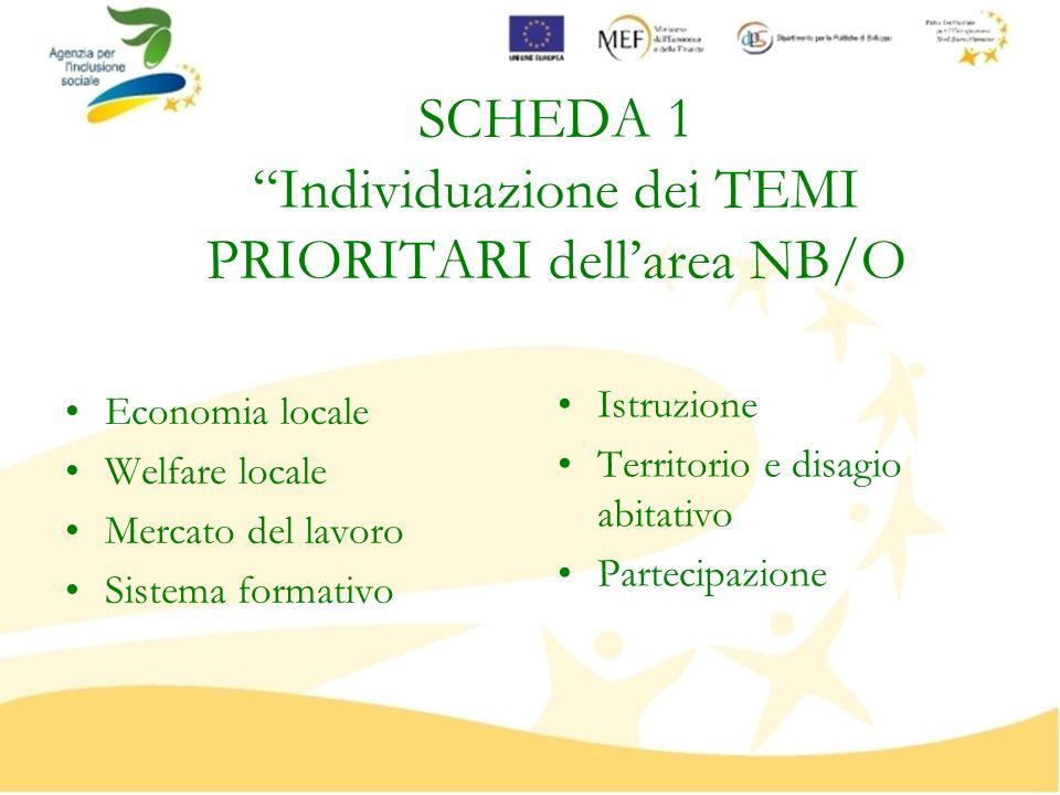SCHEDA 1 Individuazione dei TEMI PRIORITARI dellarea NB/O Economia locale Welfare locale Mercato del lavoro Sistema formativo Istruzione Territorio e
