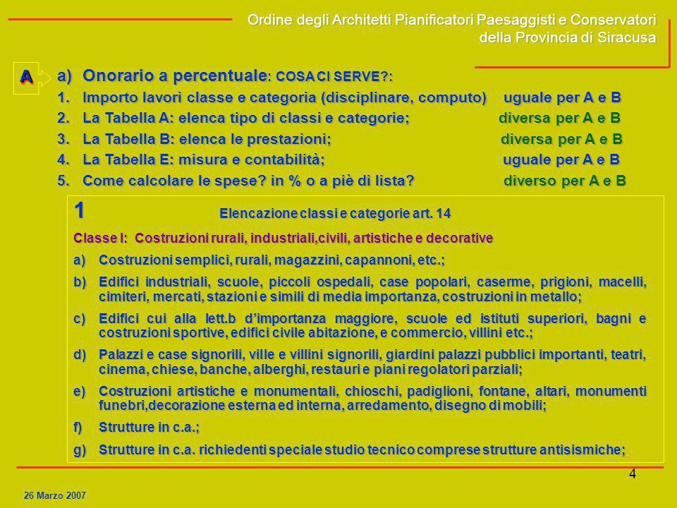 4AA Ordine degli Architetti Pianificatori Paesaggisti e Conservatori della Provincia di Siracusa Ordine degli Architetti Pianificatori Paesaggisti e C
