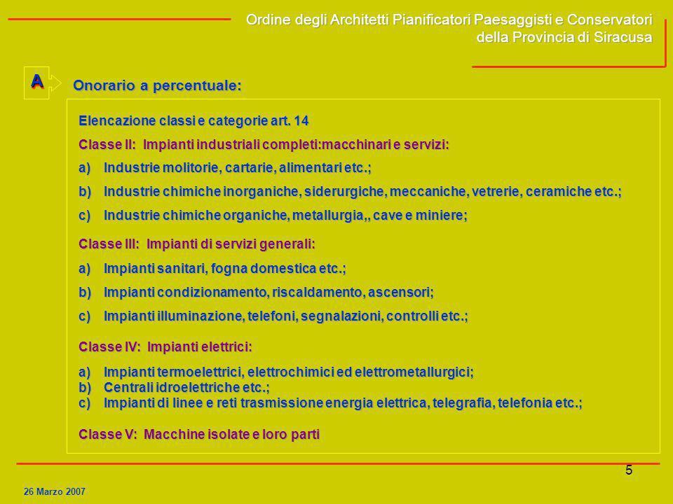5AA Ordine degli Architetti Pianificatori Paesaggisti e Conservatori della Provincia di Siracusa Ordine degli Architetti Pianificatori Paesaggisti e C
