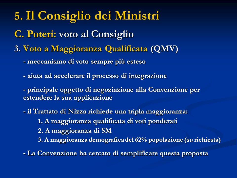 5. Il Consiglio dei Ministri C. Poteri: voto al Consiglio 3. Voto a Maggioranza Qualificata (QMV) - meccanismo di voto sempre più esteso - aiuta ad ac