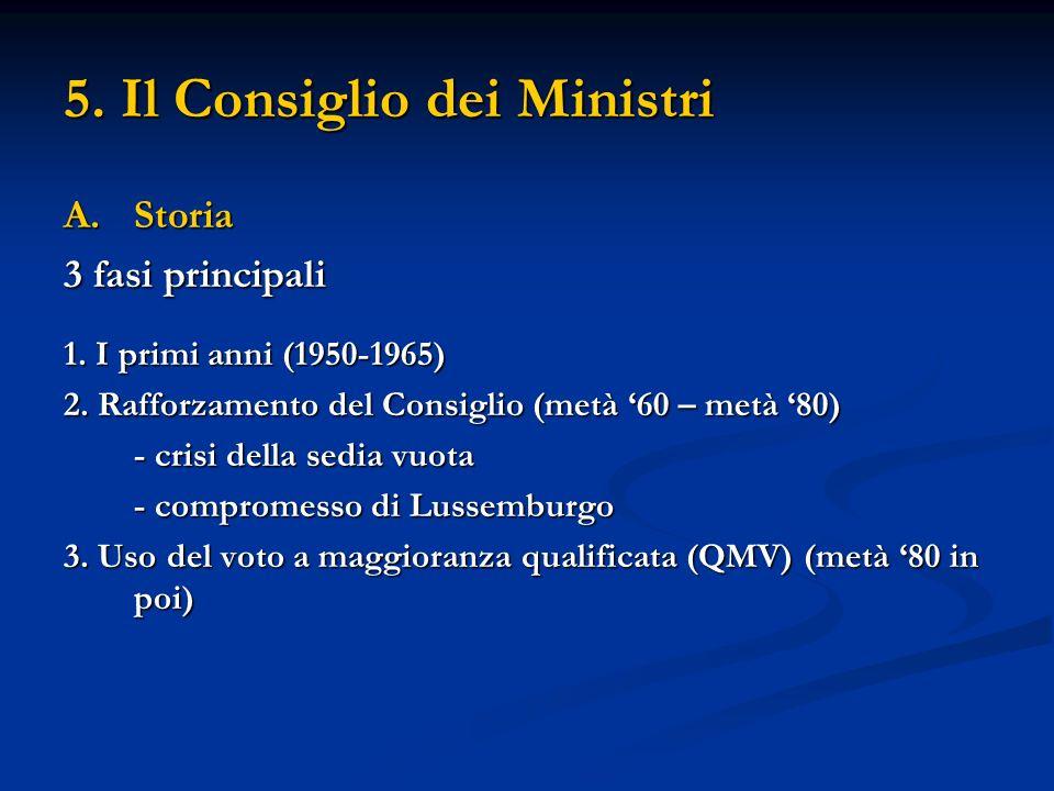 5. Il Consiglio dei Ministri A.Storia 3 fasi principali 1. I primi anni (1950-1965) 2. Rafforzamento del Consiglio (metà 60 – metà 80) - crisi della s