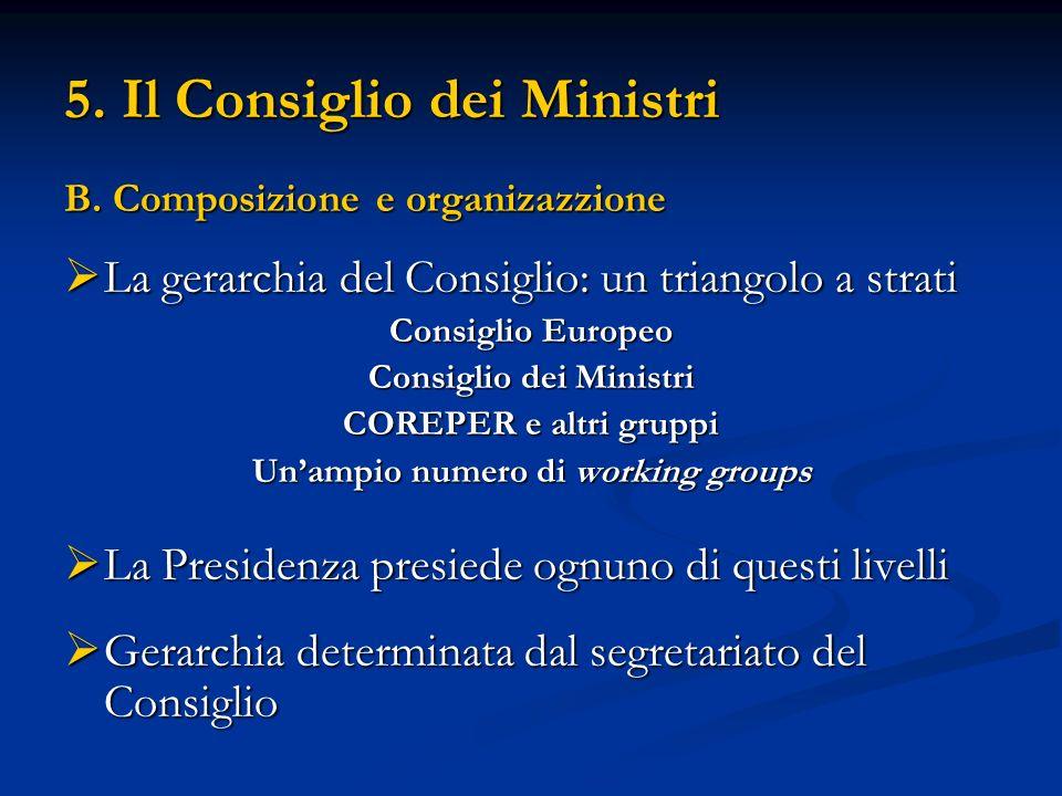 5. Il Consiglio dei Ministri B. Composizione e organizazzione La gerarchia del Consiglio: un triangolo a strati La gerarchia del Consiglio: un triango