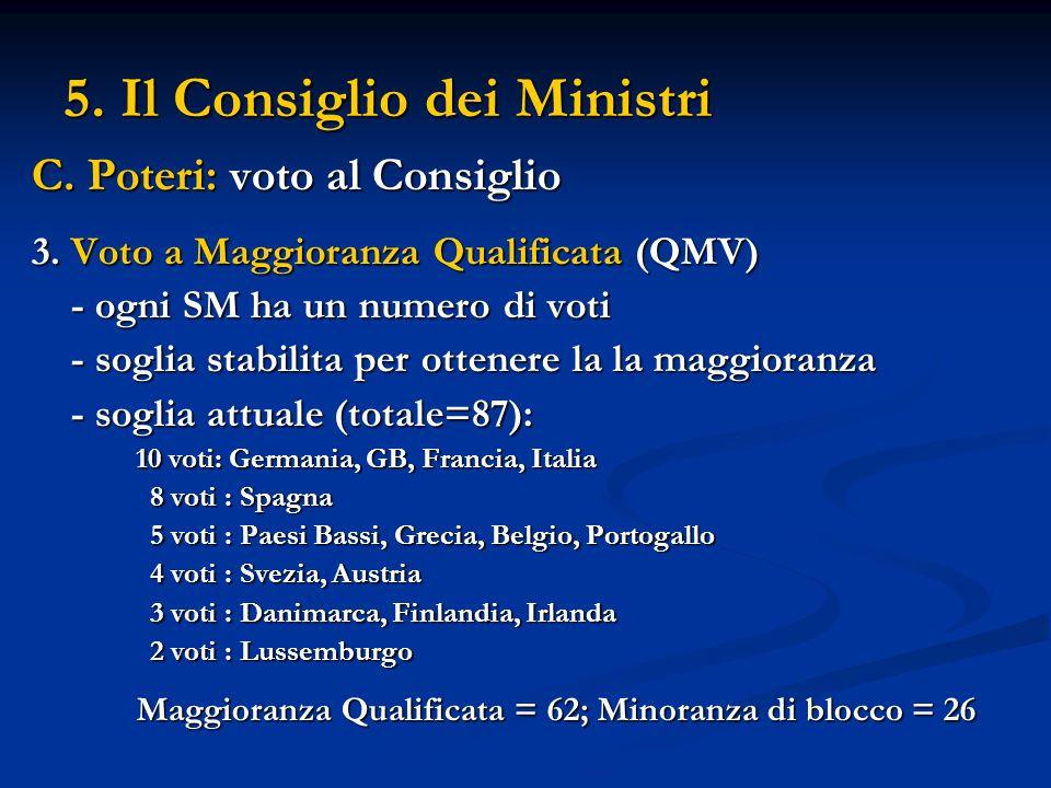 5. Il Consiglio dei Ministri C. Poteri: voto al Consiglio 3. Voto a Maggioranza Qualificata (QMV) - ogni SM ha un numero di voti - soglia stabilita pe