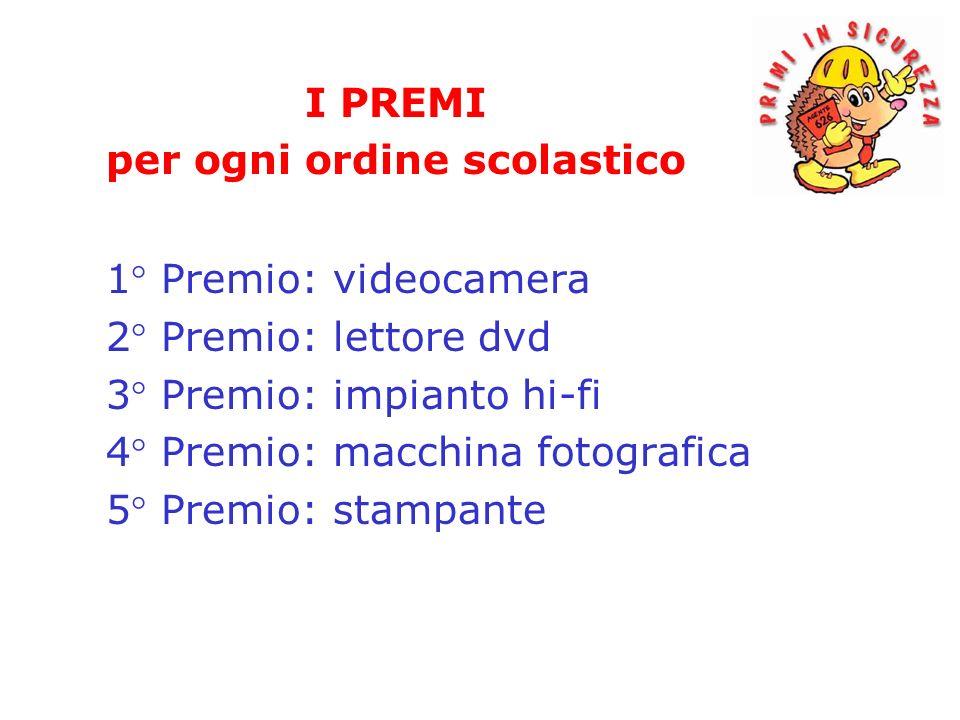 1° Premio: videocamera 2° Premio: lettore dvd 3° Premio: impianto hi-fi 4° Premio: macchina fotografica 5° Premio: stampante I PREMI per ogni ordine s