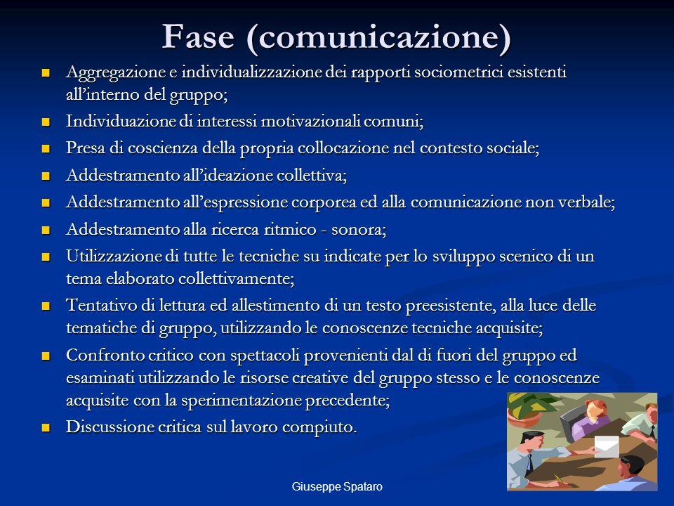5Giuseppe Spataro Fase (comunicazione) Aggregazione e individualizzazione dei rapporti sociometrici esistenti allinterno del gruppo; Aggregazione e in