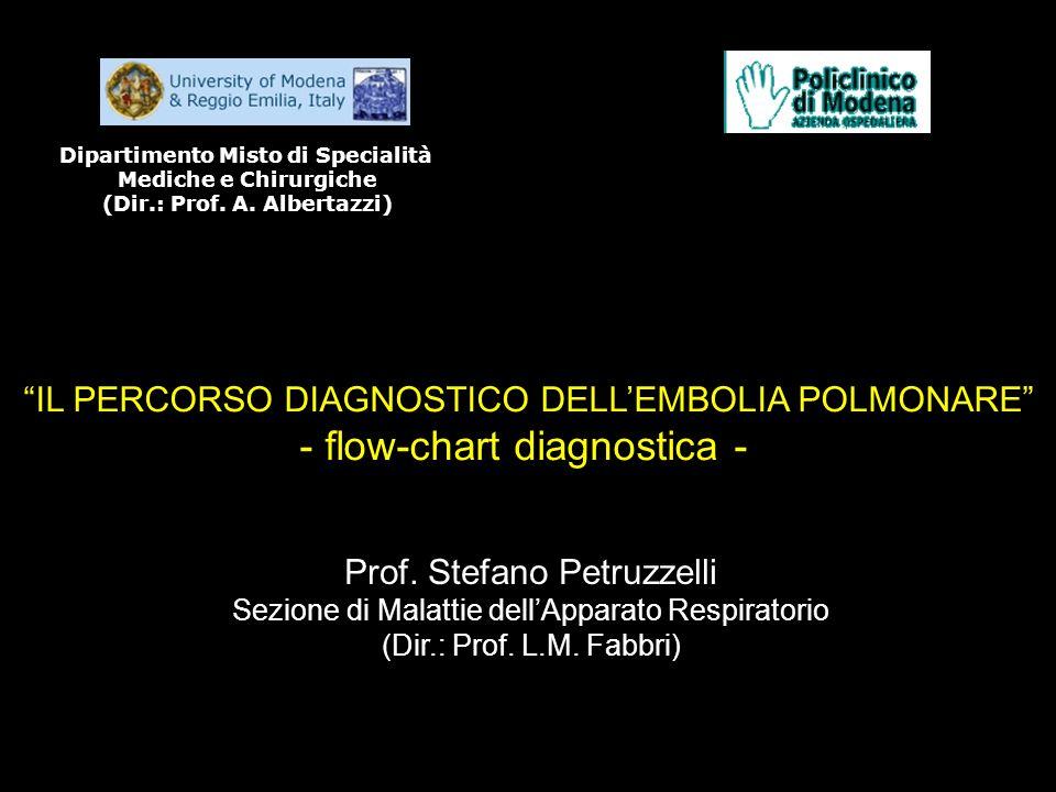 IL PERCORSO DIAGNOSTICO DELLEMBOLIA POLMONARE - flow-chart diagnostica - Dipartimento Misto di Specialità Mediche e Chirurgiche (Dir.: Prof. A. Albert