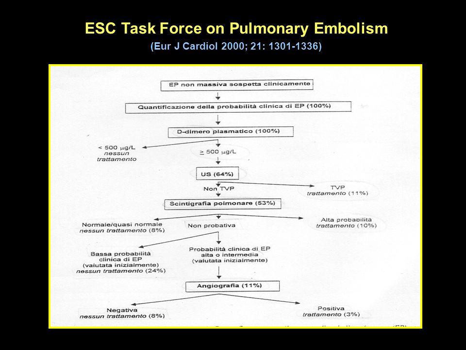 ESC Task Force on Pulmonary Embolism (Eur J Cardiol 2000; 21: 1301-1336)