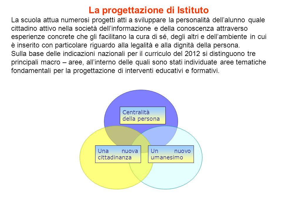 La progettazione di Istituto La scuola attua numerosi progetti atti a sviluppare la personalità dellalunno quale cittadino attivo nella società dellin