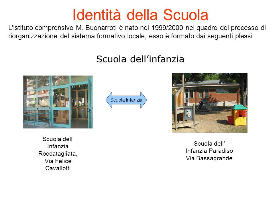 Identità della Scuola Listituto comprensivo M. Buonarroti è nato nel 1999/2000 nel quadro del processo di riorganizzazione del sistema formativo local