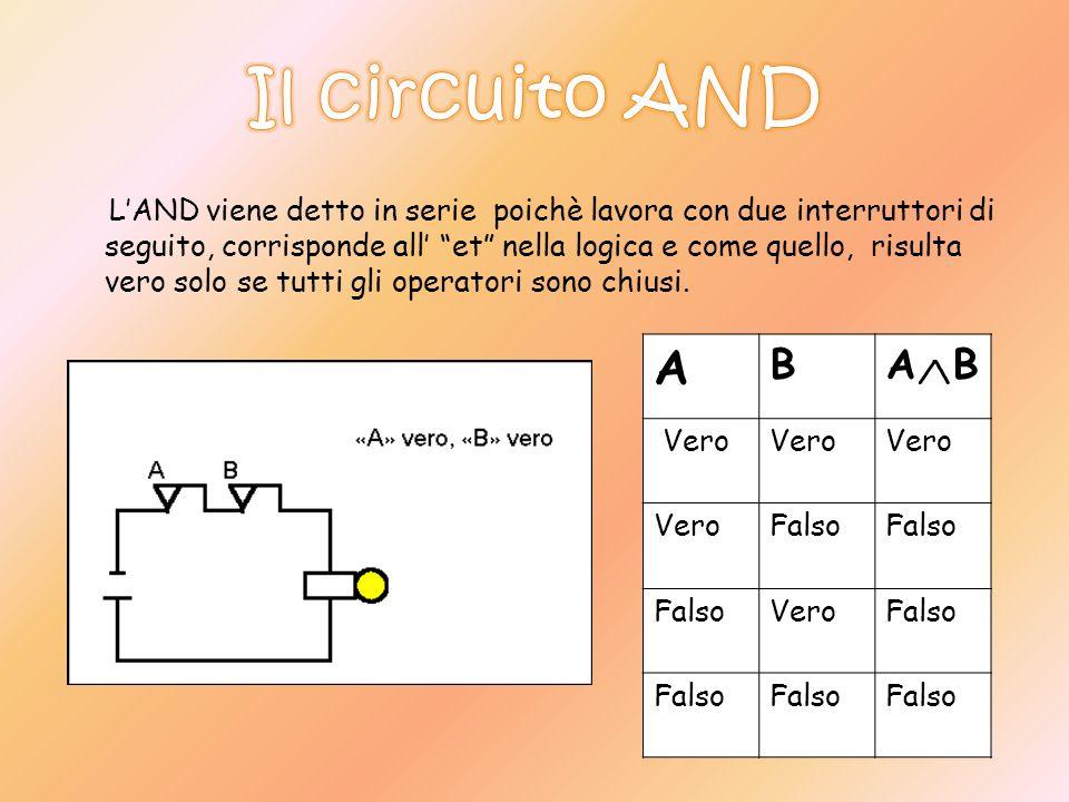 LAND viene detto in serie poichè lavora con due interruttori di seguito, corrisponde all et nella logica e come quello, risulta vero solo se tutti gli operatori sono chiusi.
