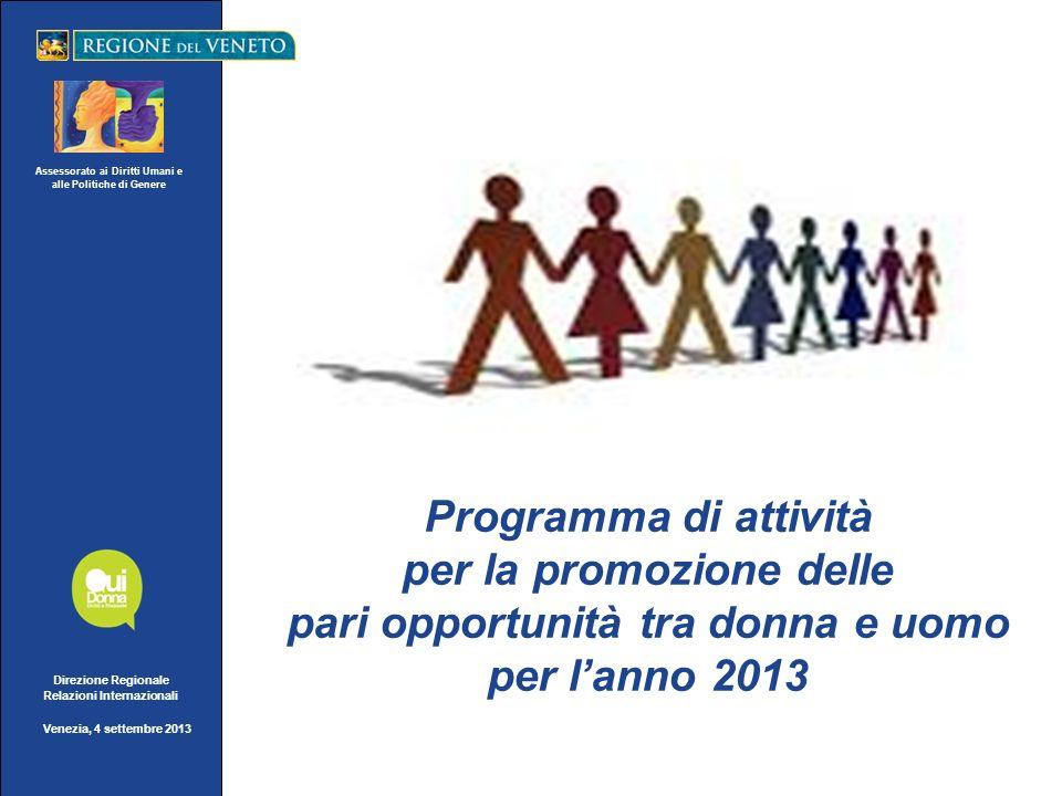 Assessorato ai Diritti Umani e alle Politiche di Genere Direzione Regionale Relazioni Internazionali Venezia, 4 settembre 2013 Programma di attività per la promozione delle pari opportunità tra donna e uomo per lanno 2013