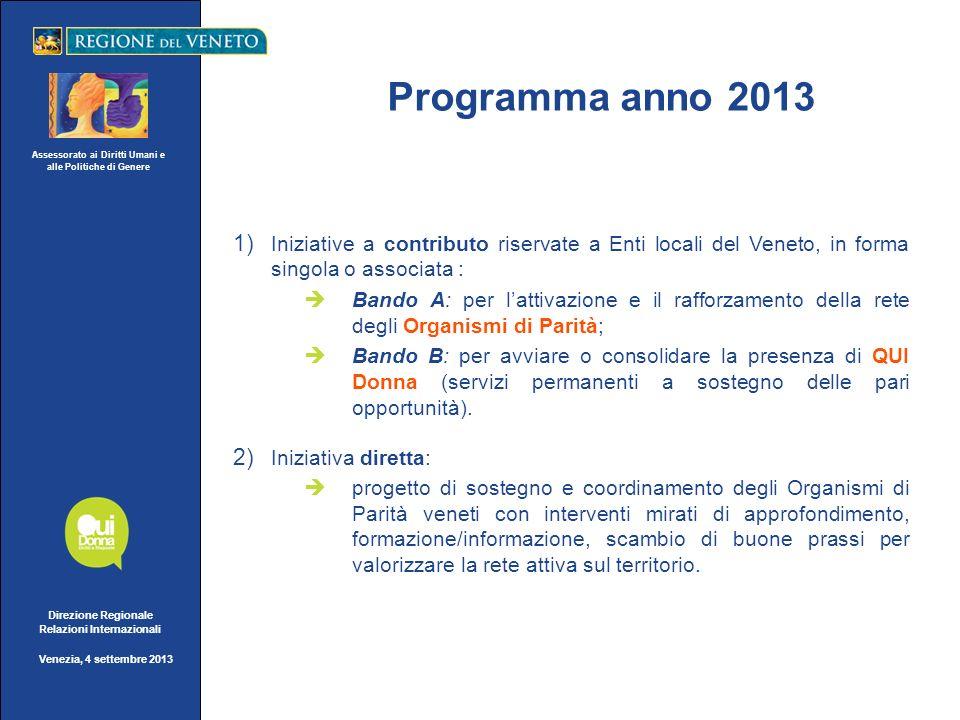 Assessorato ai Diritti Umani e alle Politiche di Genere Direzione Regionale Relazioni Internazionali Venezia, 4 settembre 2013 Programma anno 2013 1)