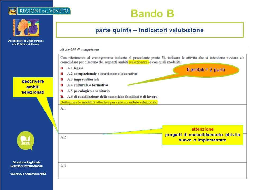 Assessorato ai Diritti Umani e alle Politiche di Genere Direzione Regionale Relazioni Internazionali Venezia, 4 settembre 2013 Bando B 6 ambiti = 2 pu