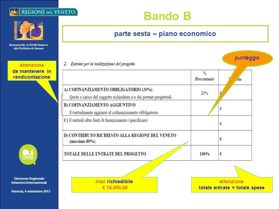 Assessorato ai Diritti Umani e alle Politiche di Genere Direzione Regionale Relazioni Internazionali Venezia, 4 settembre 2013 Bando B punteggio max r