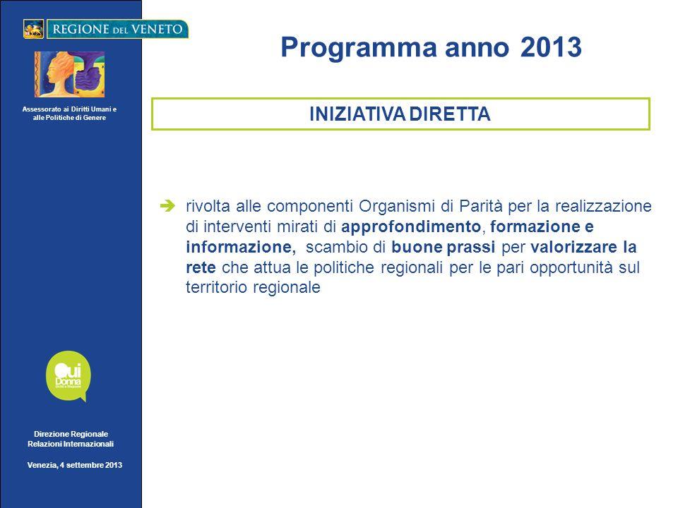 Assessorato ai Diritti Umani e alle Politiche di Genere Direzione Regionale Relazioni Internazionali Venezia, 4 settembre 2013 INIZIATIVA DIRETTA rivo
