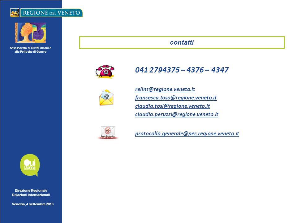 Assessorato ai Diritti Umani e alle Politiche di Genere Direzione Regionale Relazioni Internazionali Venezia, 4 settembre 2013 contatti 041 2794375 –