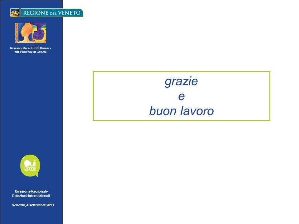 Assessorato ai Diritti Umani e alle Politiche di Genere Direzione Regionale Relazioni Internazionali Venezia, 4 settembre 2013 grazie e buon lavoro