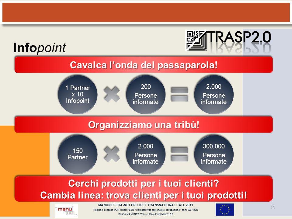 Cavalca londa del passaparola! 1 Partner x 10 Infopoint 200 Persone informate 2.000 Persone informate Cerchi prodotti per i tuoi clienti? Cambia linea