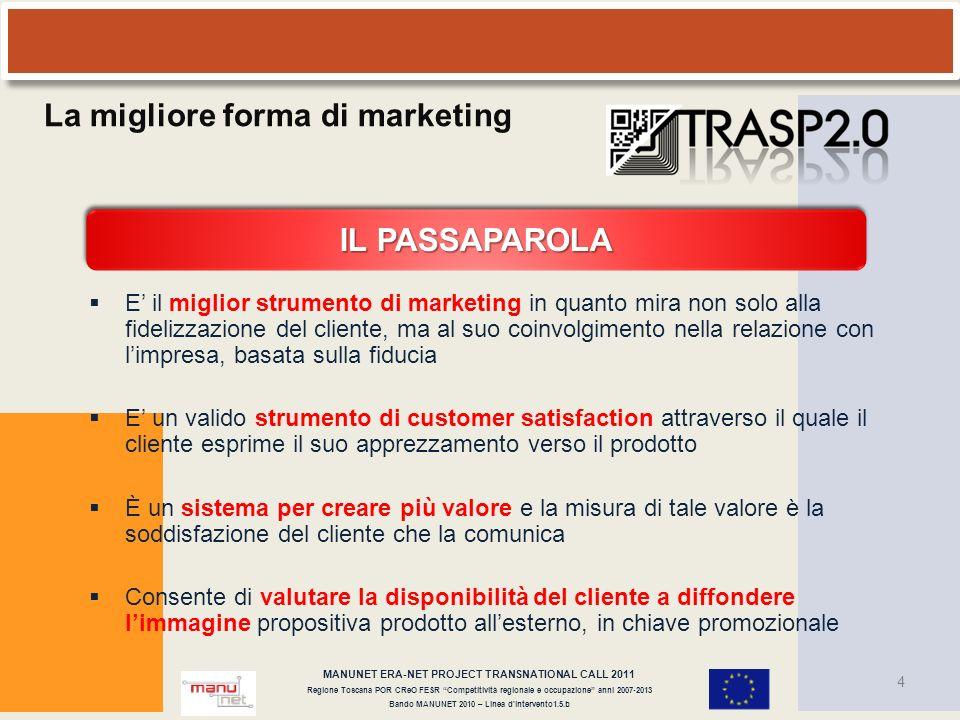 La migliore forma di marketing E il miglior strumento di marketing in quanto mira non solo alla fidelizzazione del cliente, ma al suo coinvolgimento n