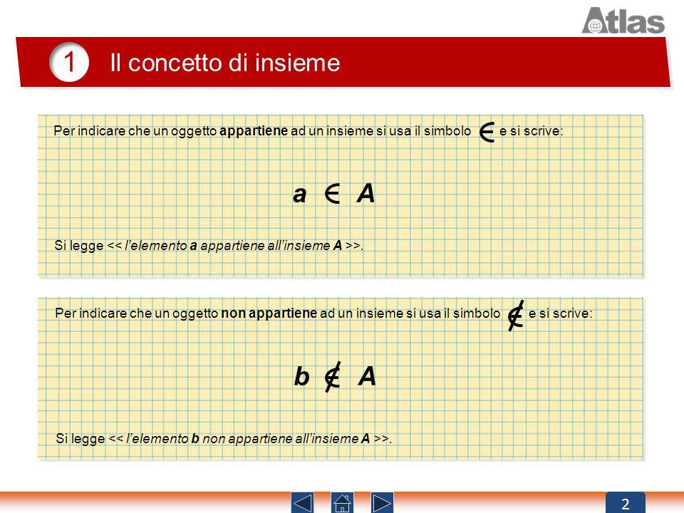 2 1 Il concetto di insieme aA Per indicare che un oggetto appartiene ad un insieme si usa il simbolo e si scrive: bA Per indicare che un oggetto non a