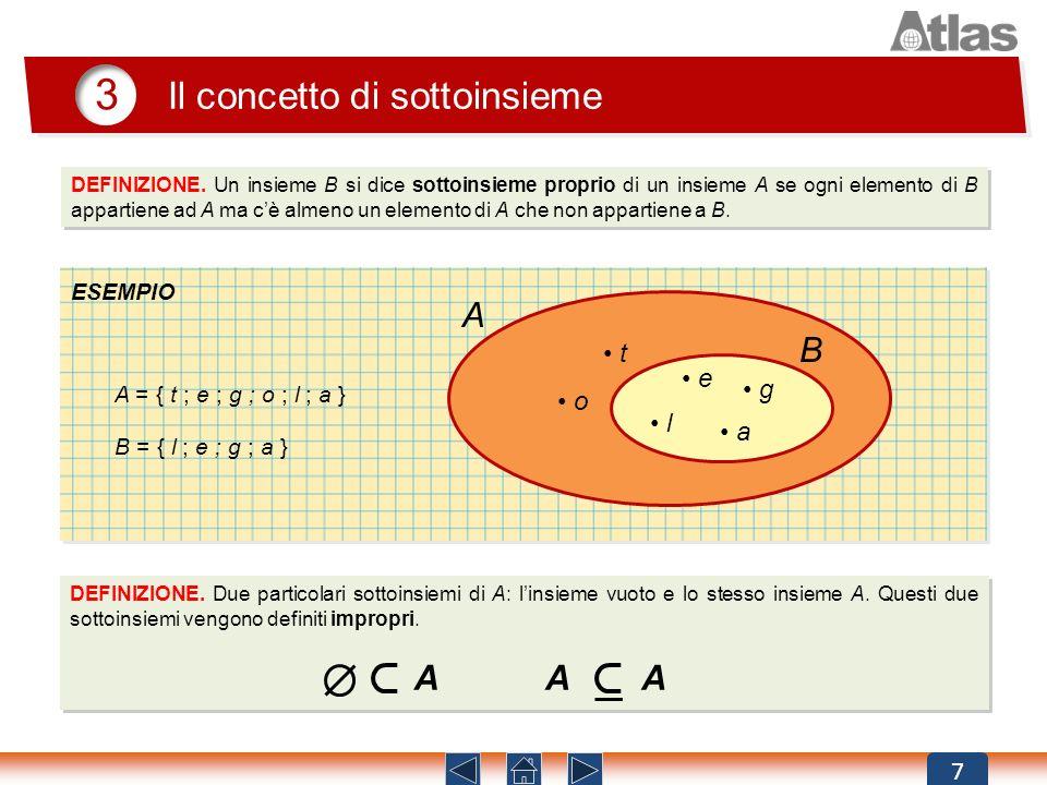 7 DEFINIZIONE. Un insieme B si dice sottoinsieme proprio di un insieme A se ogni elemento di B appartiene ad A ma cè almeno un elemento di A che non a
