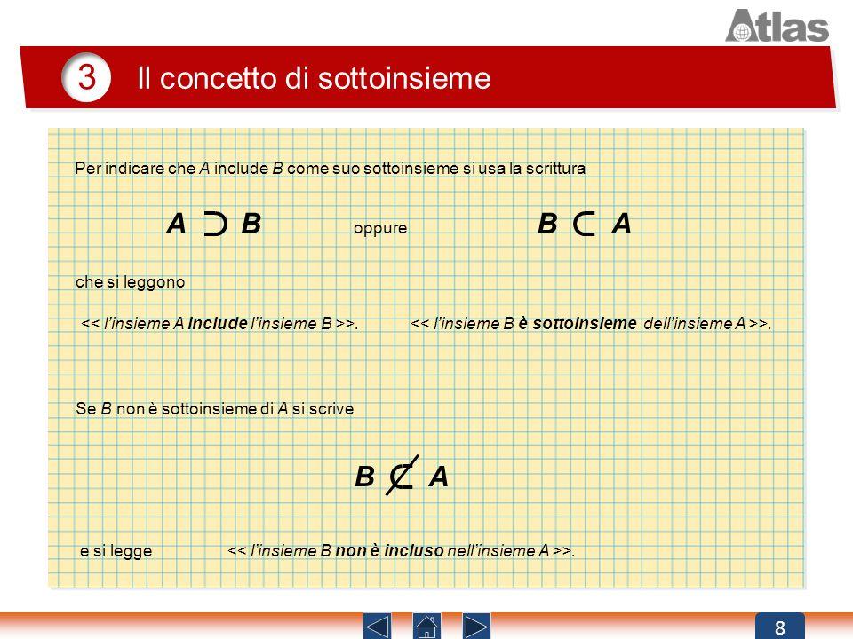 8 3 Il concetto di sottoinsieme AB >. BA oppure Per indicare che A include B come suo sottoinsieme si usa la scrittura che si leggono BA >. Se B non è