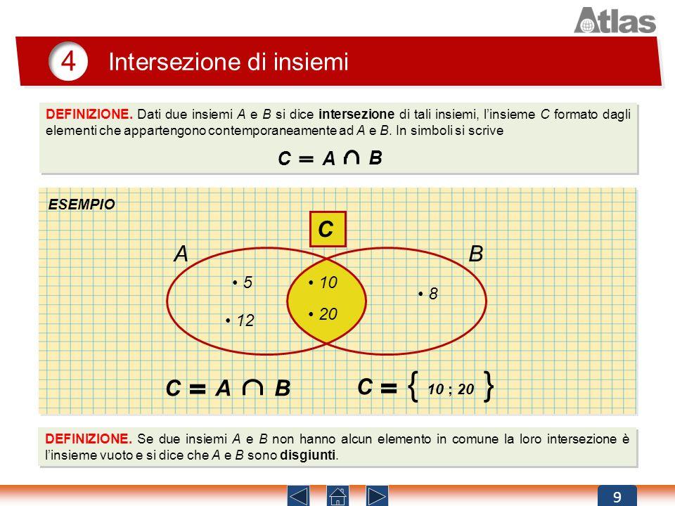 9 DEFINIZIONE. Dati due insiemi A e B si dice intersezione di tali insiemi, linsieme C formato dagli elementi che appartengono contemporaneamente ad A