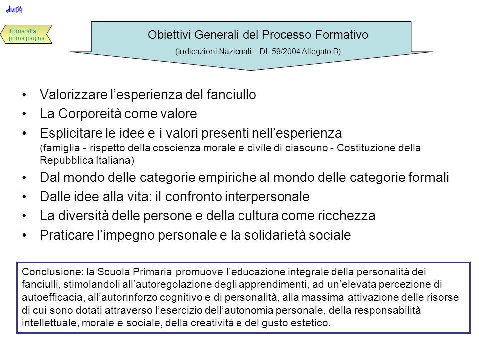 Obiettivi Generali del Processo Formativo (Indicazioni Nazionali – DL.59/2004 Allegato B) Valorizzare lesperienza del fanciullo La Corporeità come val