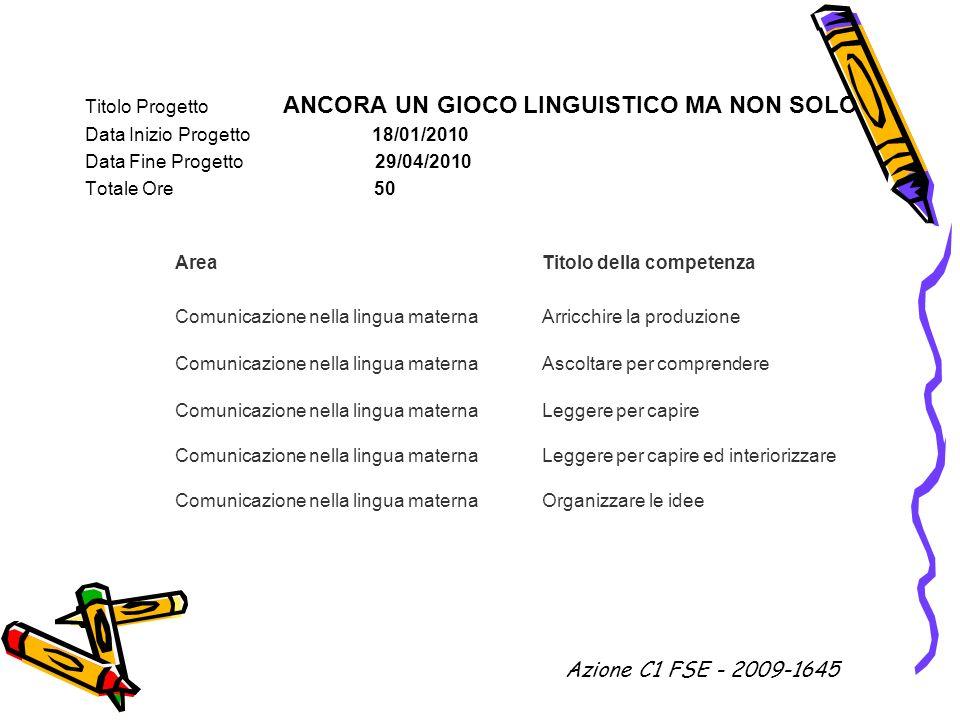 Titolo Progetto ANCORA UN GIOCO LINGUISTICO MA NON SOLO Data Inizio Progetto 18/01/2010 Data Fine Progetto 29/04/2010 Totale Ore 50 AreaTitolo della c