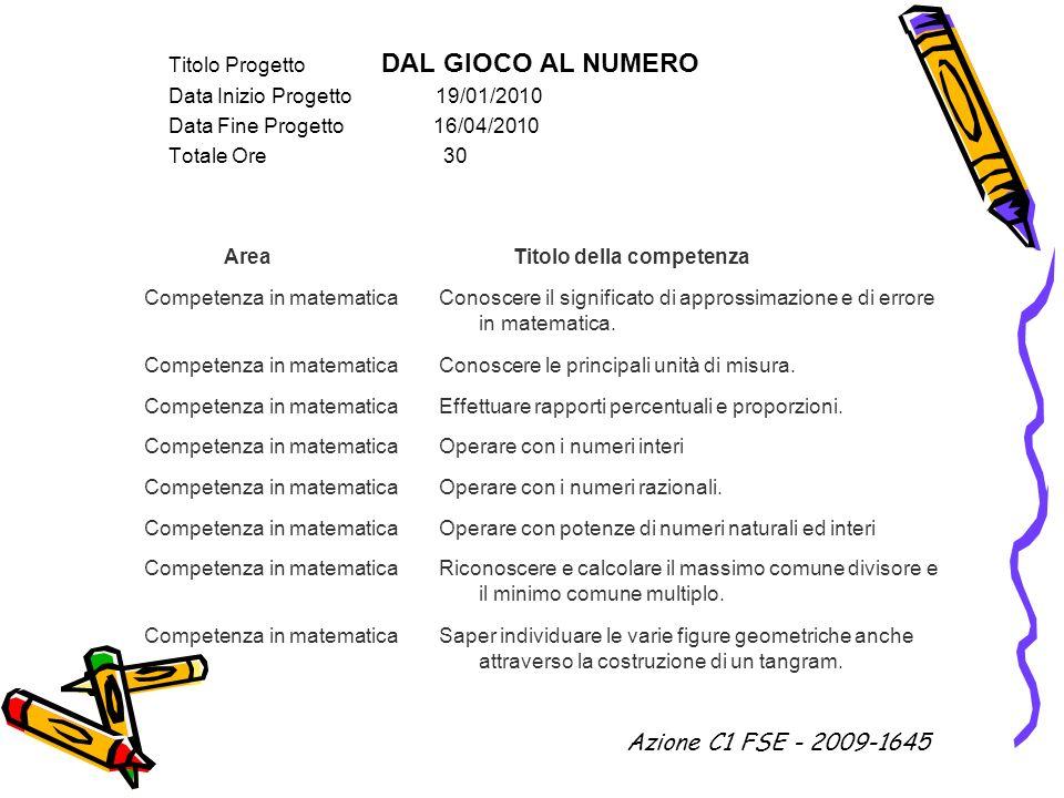 Titolo Progetto DAL GIOCO AL NUMERO Data Inizio Progetto 19/01/2010 Data Fine Progetto 16/04/2010 Totale Ore 30 Area Titolo della competenza Competenz