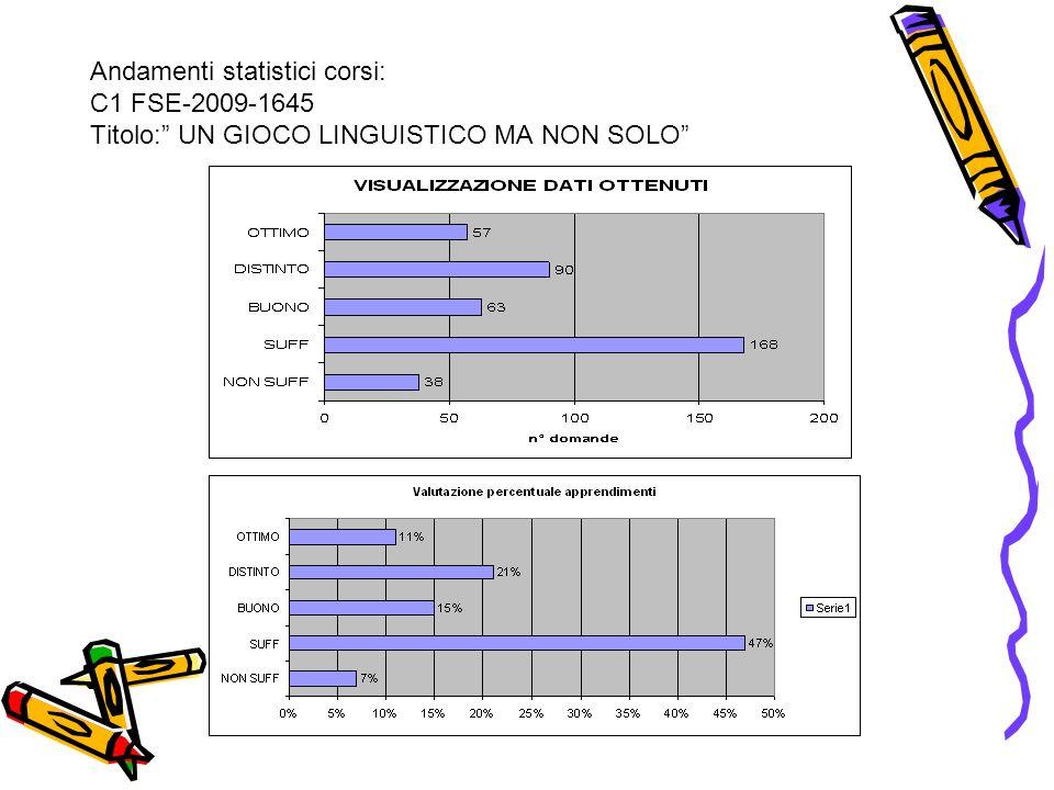Andamenti statistici corsi: C1 FSE-2009-1645 Titolo: UN GIOCO LINGUISTICO MA NON SOLO