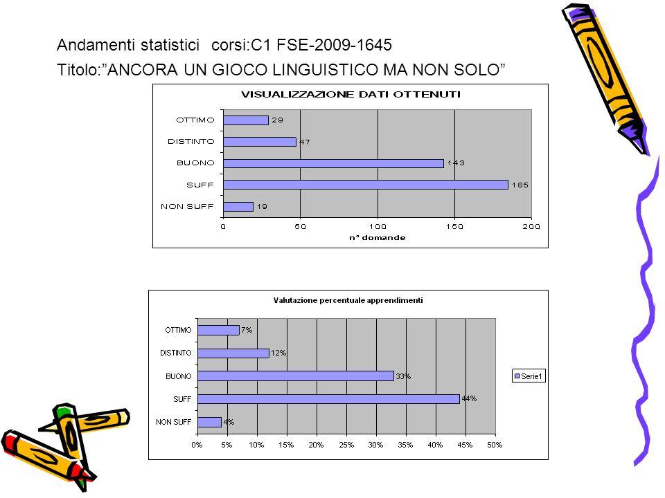 Andamenti statistici corsi:C1 FSE-2009-1645 Titolo:ANCORA UN GIOCO LINGUISTICO MA NON SOLO